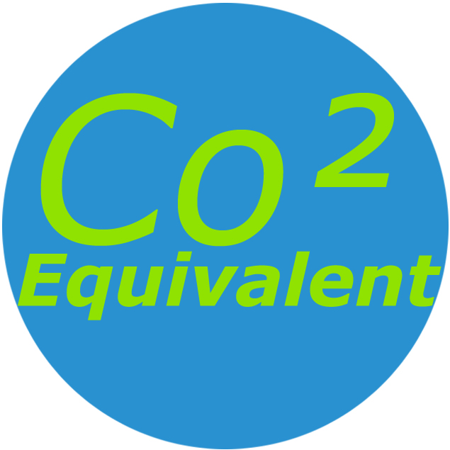 CO² equivalent | BlueSolid