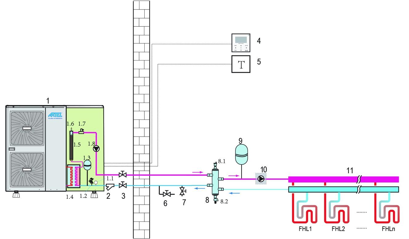 Installatie schema verwarmen