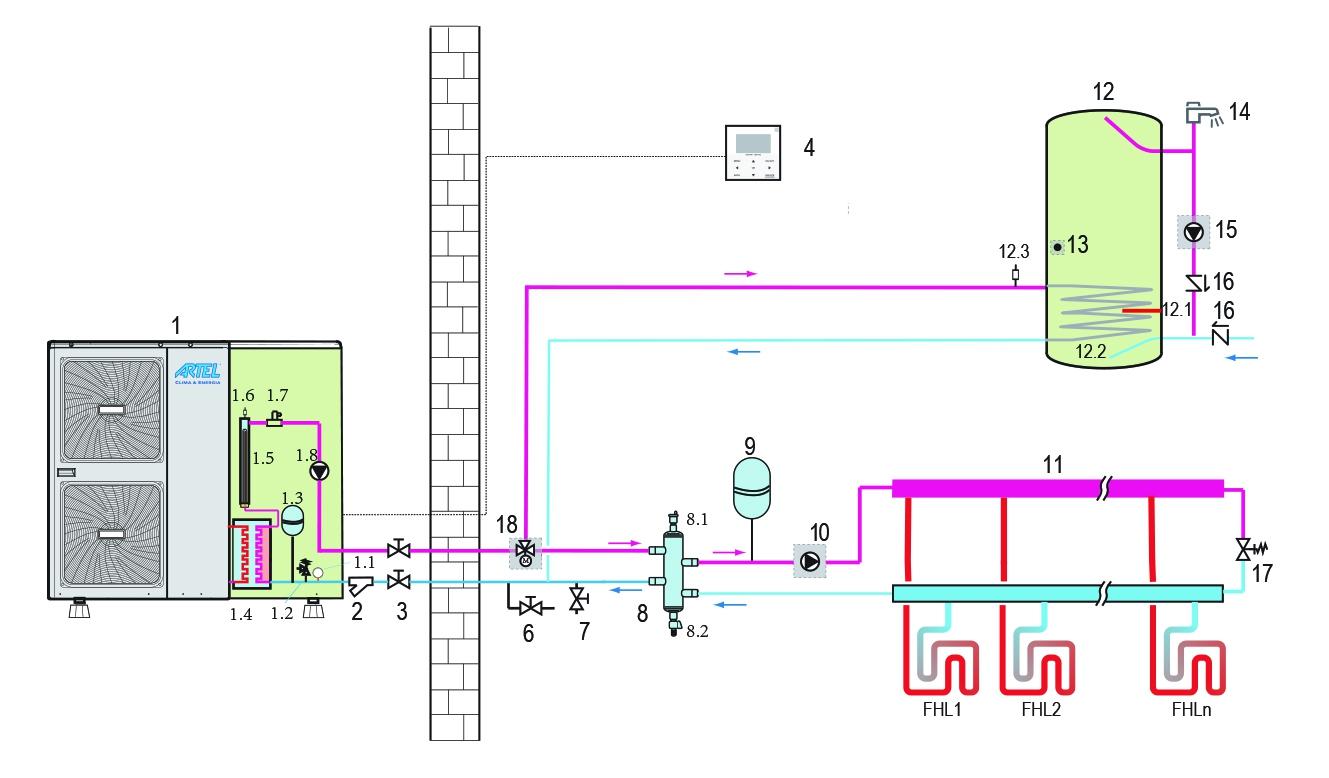 Warmtepomp verwarmen en tapwater