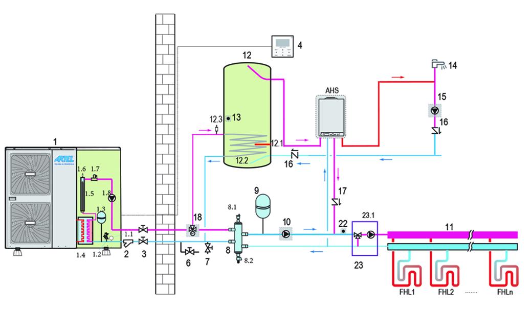 Hybride warmtepomp opstelling