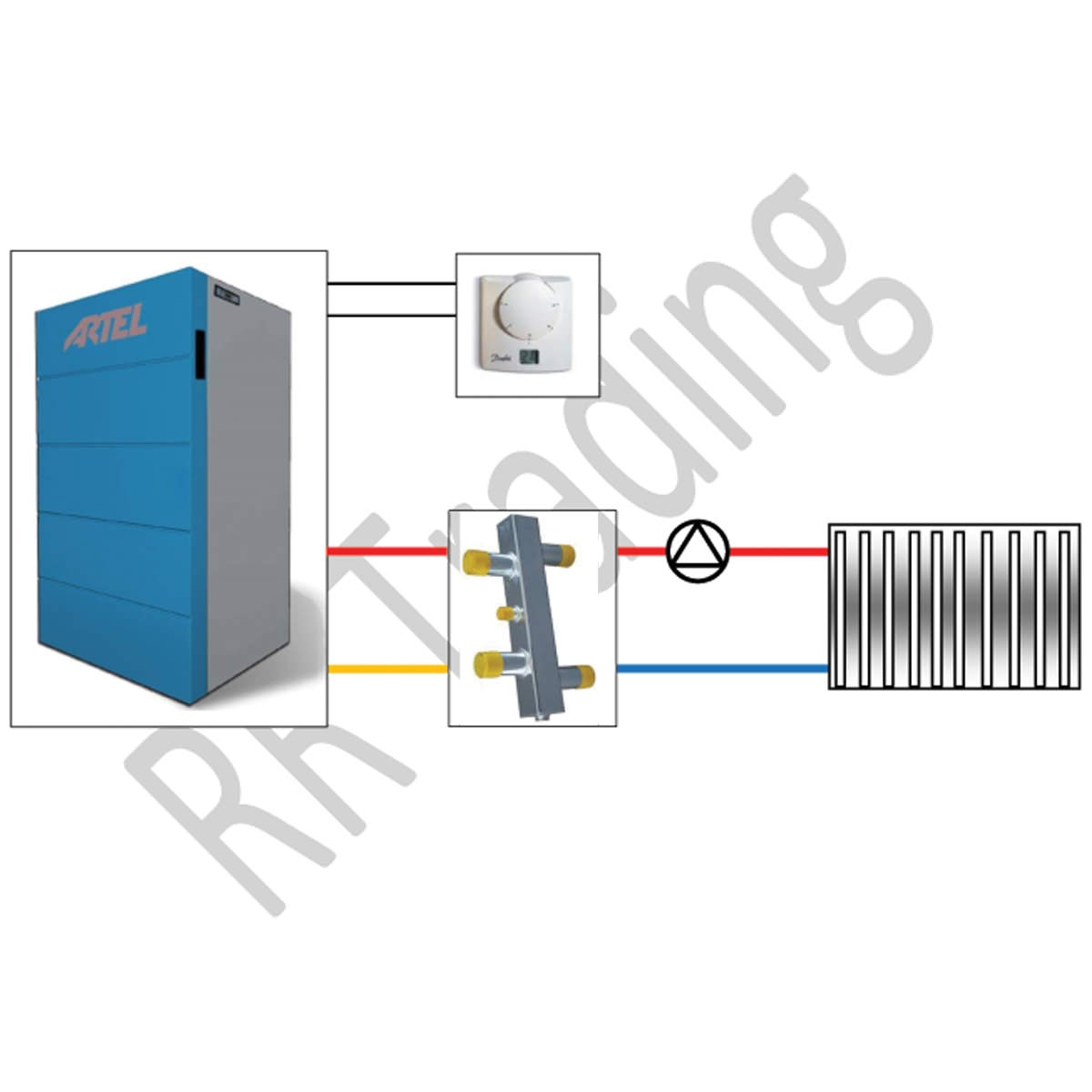 Pellet CV schema verwarmen met openverdeler