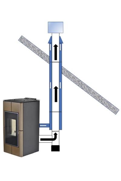 Afvoer systeem 8 - Concentrisch rookgas afvoer schuin dak