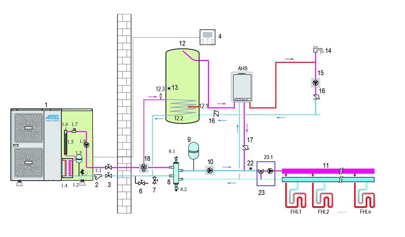 Warmtepomp hybride aansluiting