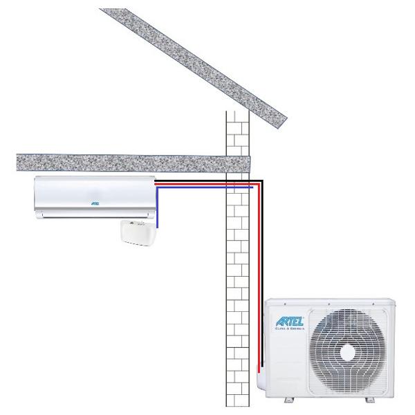 Airco installatie platdak