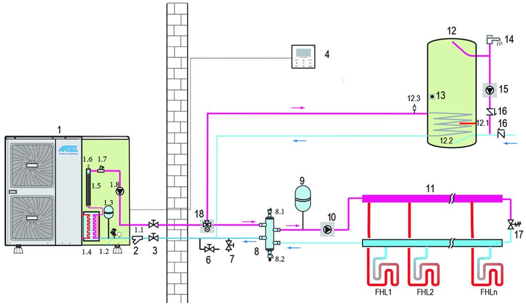 Monoblock verwarmen+tap
