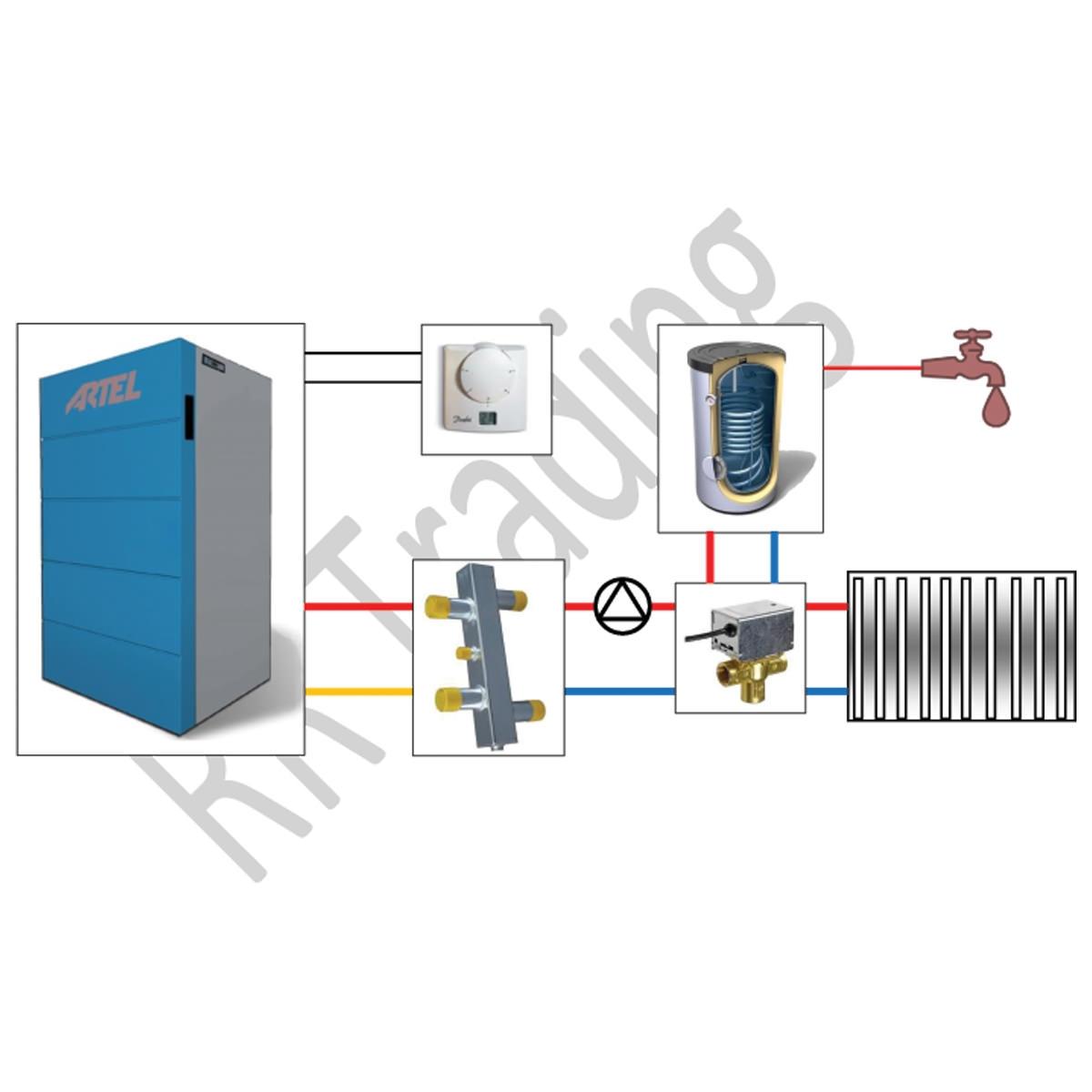 Pellet cv met openverdeler en indirect gestookte boiler